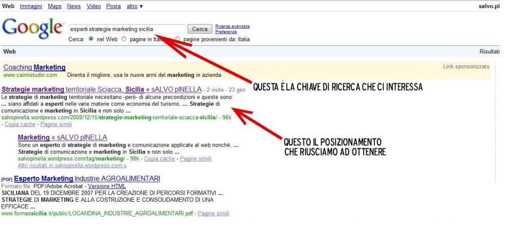 """immagine posizionamento per la chiave """"esperti strategie di marketing sicilia"""" sito Salvo Pinella"""