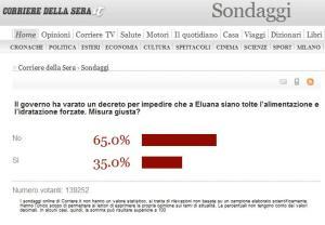 sondaggio-del-corriere-sul-caso-eluana