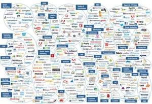 marketing_technology_landscape (FILEminimizer)