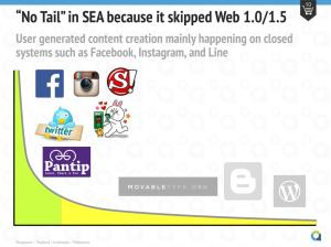 No Tail Chart